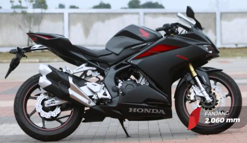 Honda Of Boston >> 2018 Honda 250cc