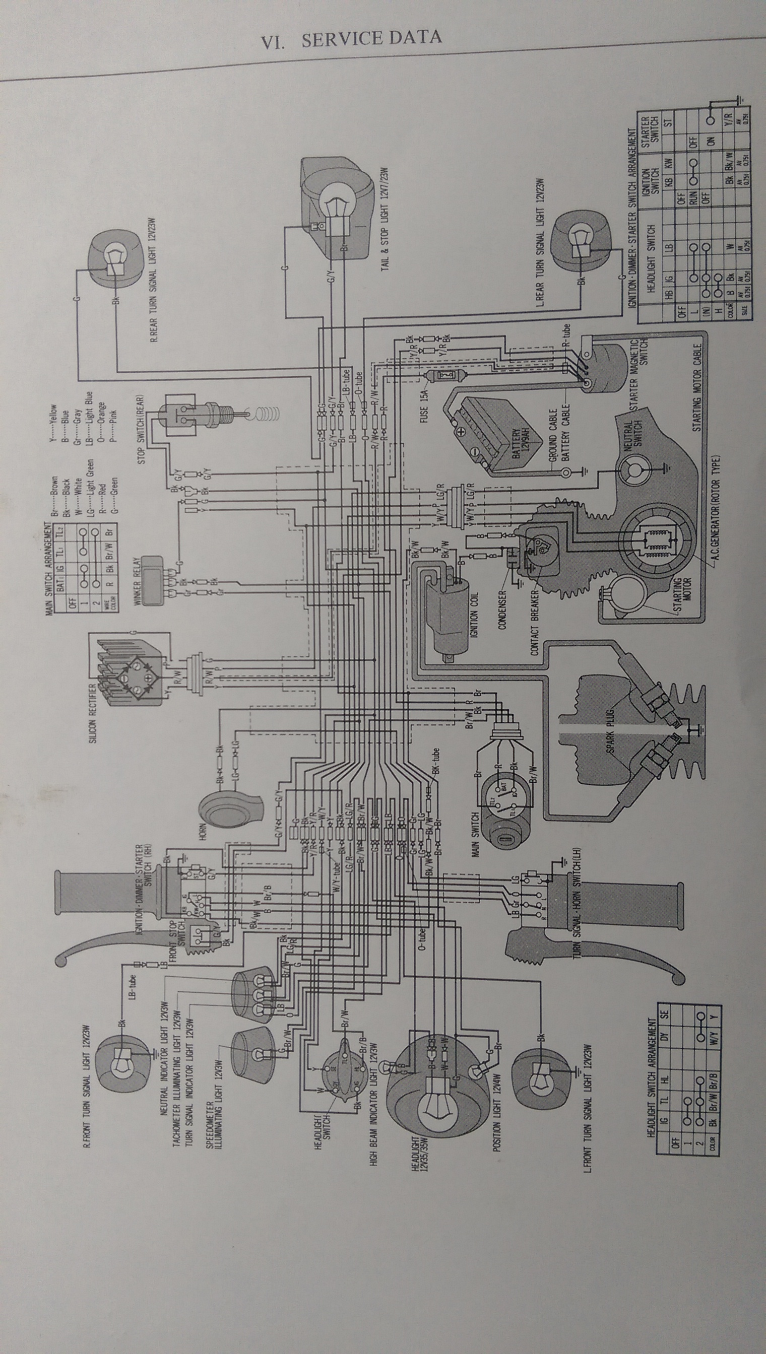 motorcycle wiring diagram symbols images hvac wiring diagram wiring also 1975 xl350 diagram diagrams schematics ideas