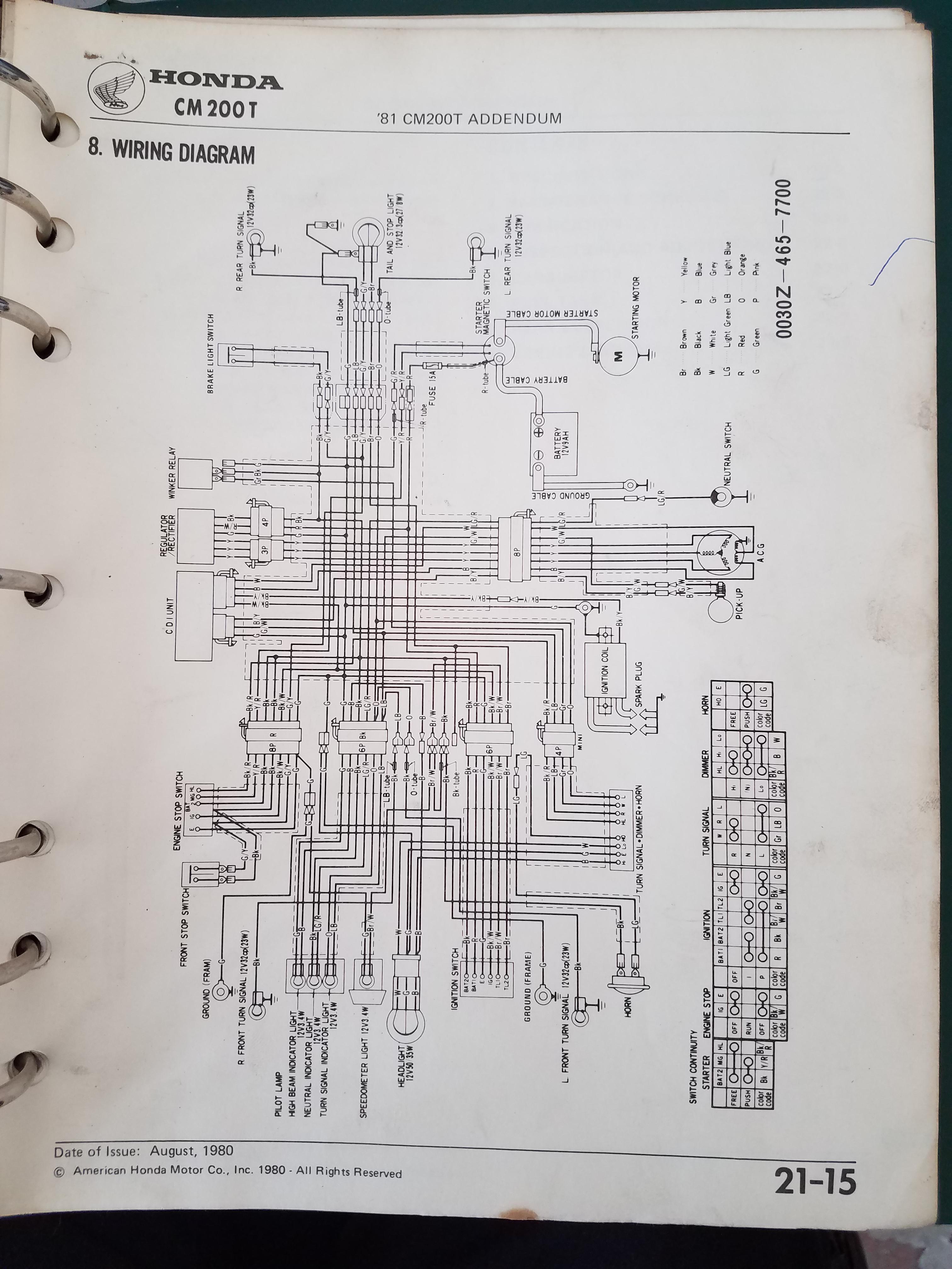Honda Cm200 Wiring Diagram - wiring diagram load-title -  load-title.pennyapp.it   1980 Honda Cm200 Wiring Diagram      PennyApp