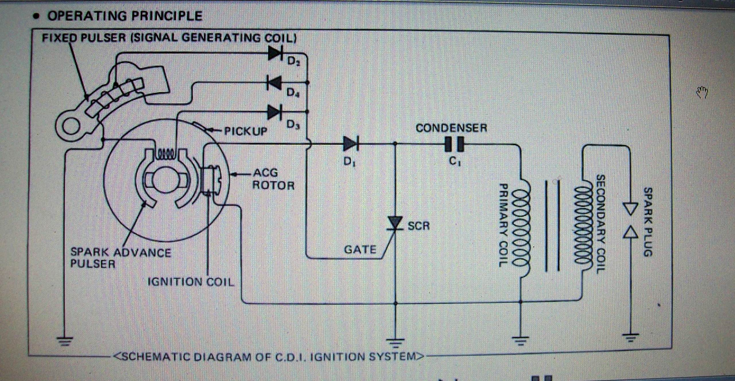 cdi wiring help please - cb400t | Honda Twins | 1980 Honda Cdi Box Wiring Diagram |  | Honda Twins