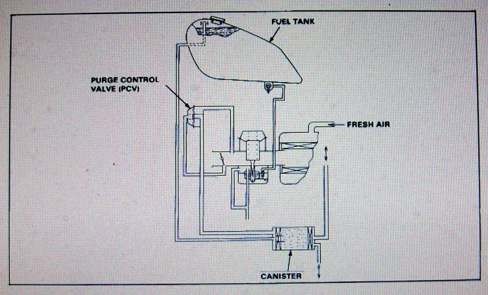 For A Honda Rebel Carb Diagram Trusted Wiring 1985 Hose Electricity Basics Exhaust System Information