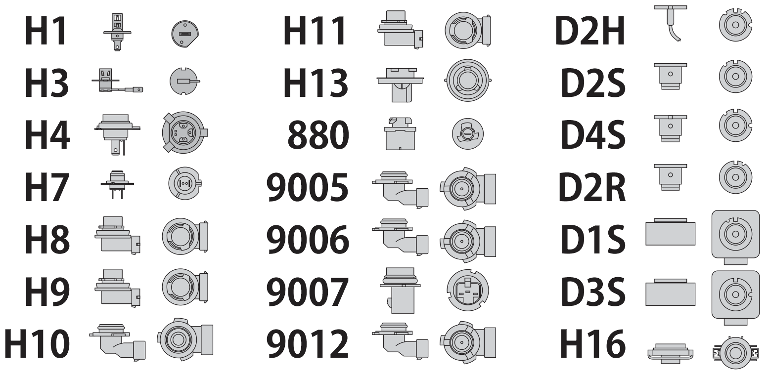 Can someone explain headlight options?:Can someone explain headlight options?-3.png. ',Lighting