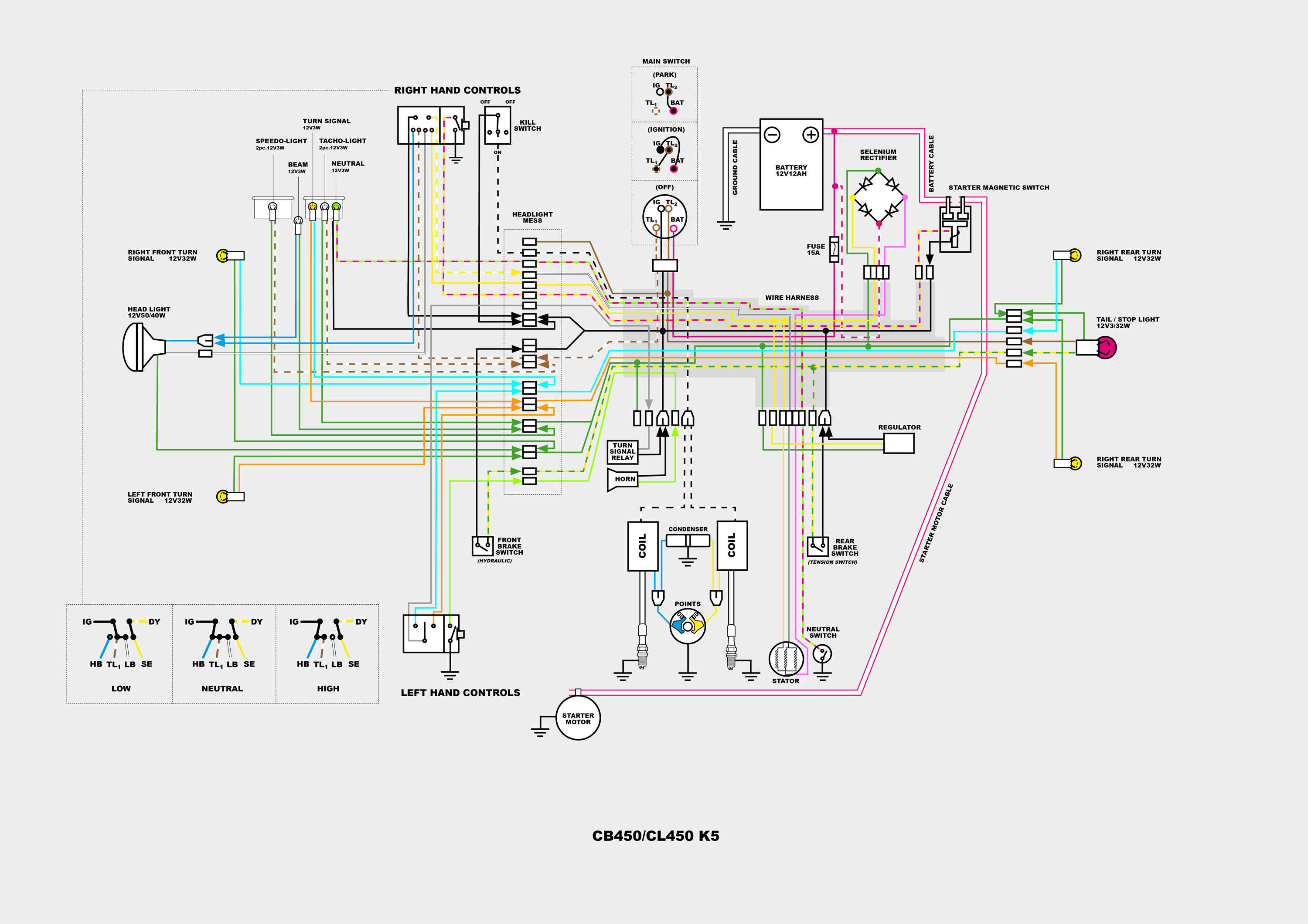 1971 Cb 175 Wiring Diagram