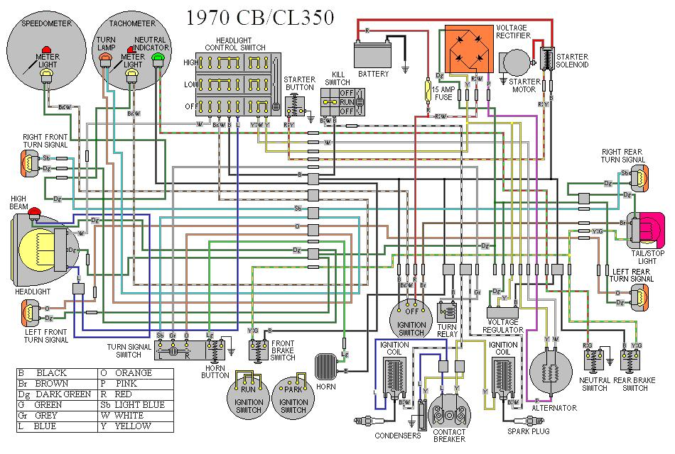 honda cb350 engine diagram 1972 honda cb350 wiring diagram