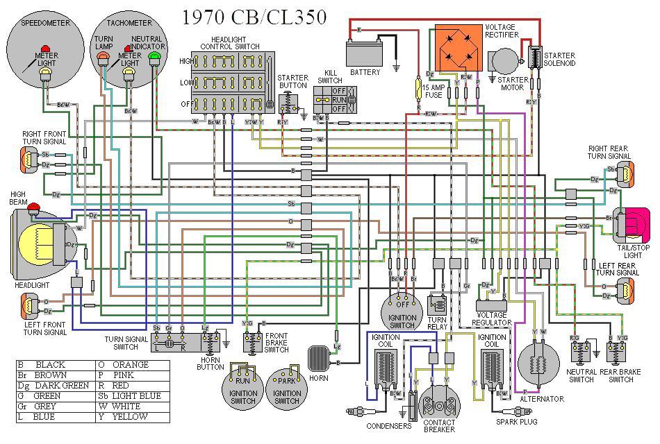 help needed with wiring repair - 1973 cl350 | honda twins  honda twins