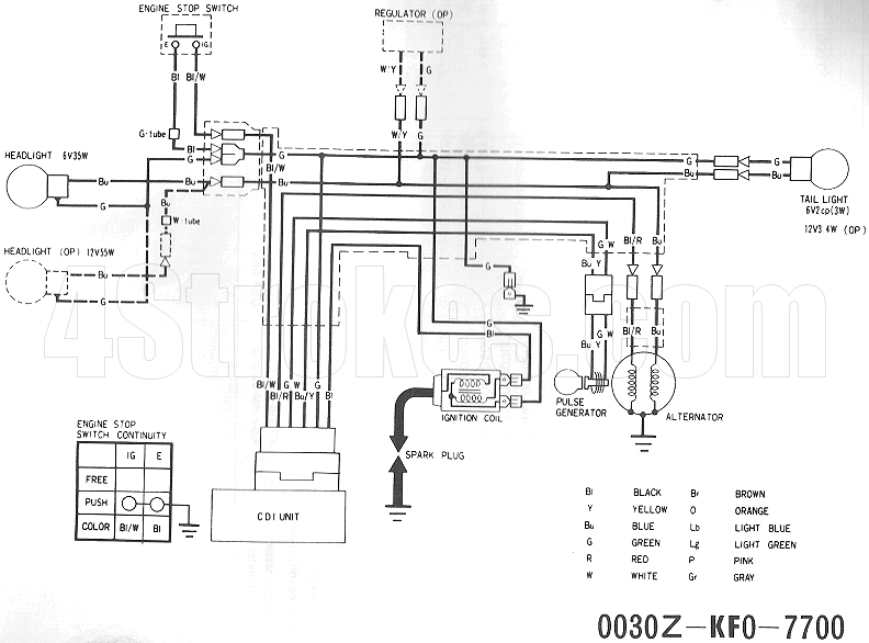 1984 xr200 wiring diagram rh hondatwins net Basic Bobber Wiring-Diagram Honda XR80 Wiring-Diagram