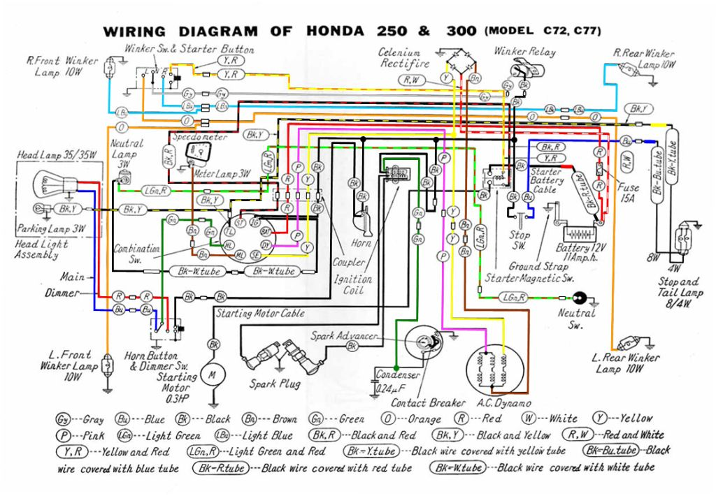 [DIAGRAM_1JK]  CB72/77 & C/CA72/77 wiring diagrams in colour | Honda Twins | Honda Ca77 Wiring Diagram |  | Honda Twins