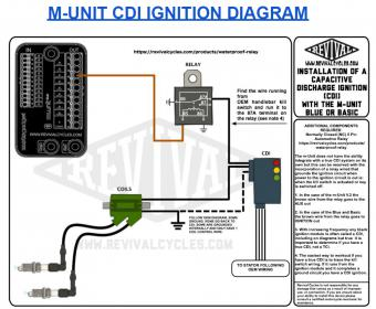 Ignition Diagnosis for CB/CM 400/450 and CB450SC manual trans 1978 on tv wiring diagram, ml wiring diagram, td wiring diagram, st wiring diagram, mc wiring diagram, hd wiring diagram, hp wiring diagram, ccc wiring diagram, bk wiring diagram, wd wiring diagram, ul wiring diagram, rc wiring diagram, ct wiring diagram, ge wiring diagram, cm wiring diagram, pa wiring diagram, ag wiring diagram, hs wiring diagram, pc wiring diagram, rg wiring diagram,