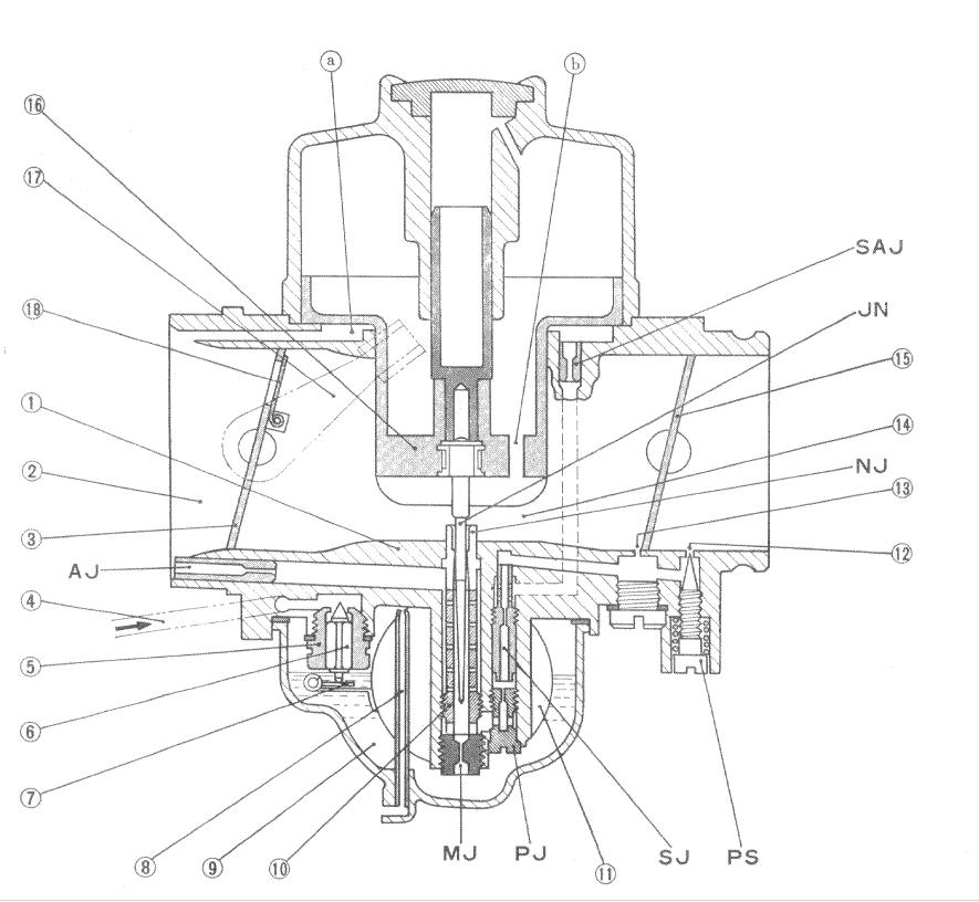 Mixture screw setting problems- and a flat spot in the carburettion ?-carb_schem.jpg