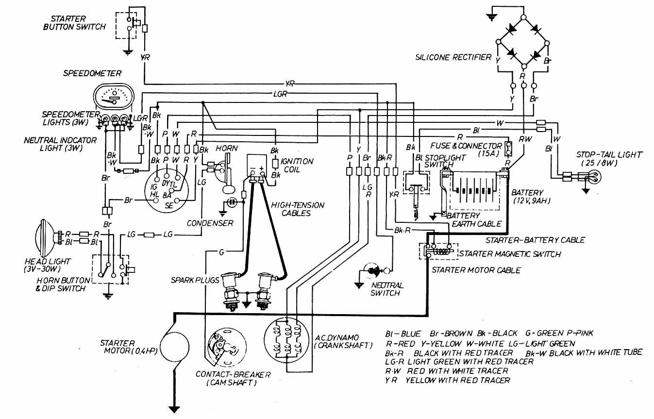 wiring harness honda cl160   26 wiring diagram images
