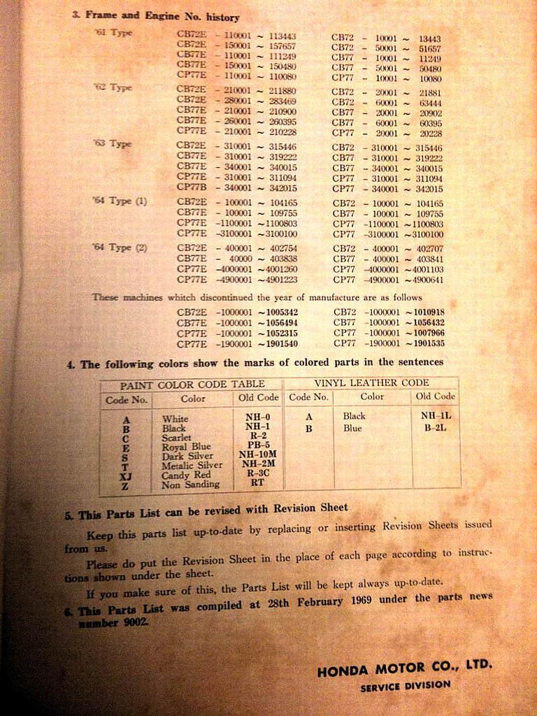 CB72/77 Serial Numbers