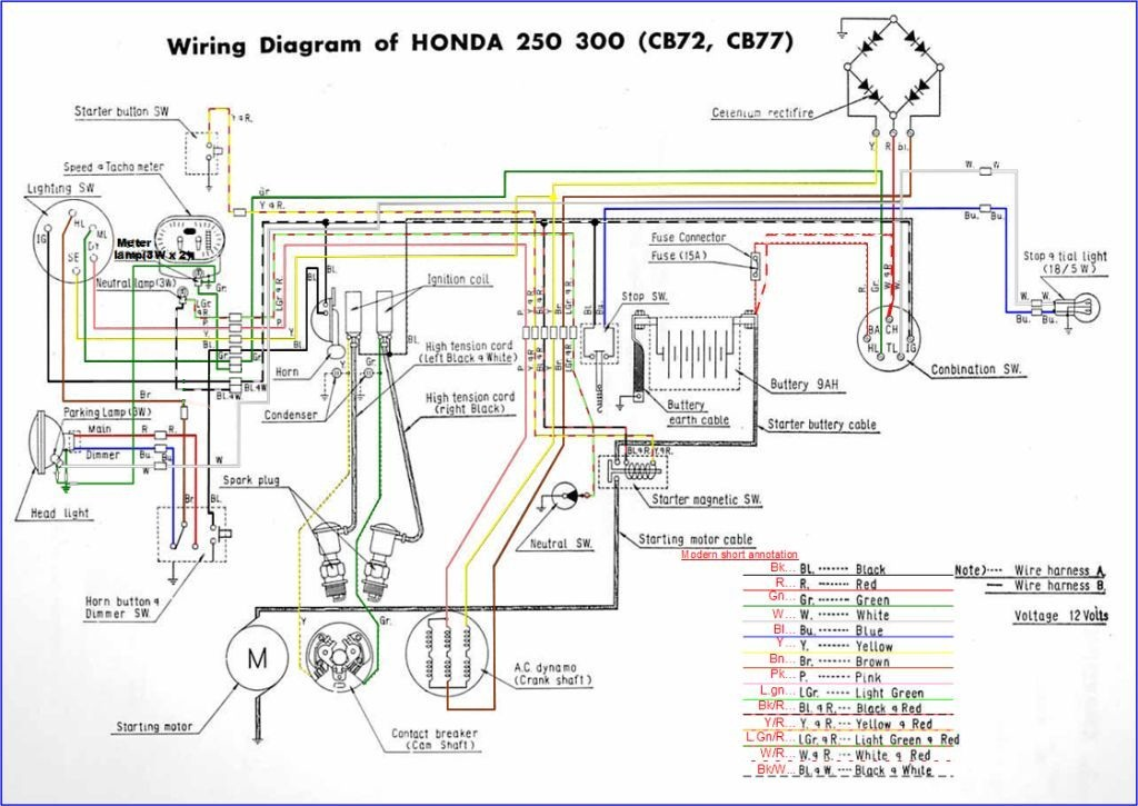 [DIAGRAM_38YU]  CB72/77 & C/CA72/77 wiring diagrams in colour | Honda Twins | Honda Ca77 Wiring Diagram |  | Honda Twins