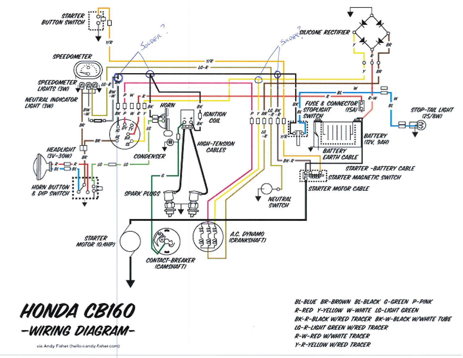 [DIAGRAM_5NL]  CB160 electrical woes.... | Honda Twins | Honda Cb160 Wiring |  | Honda Twins