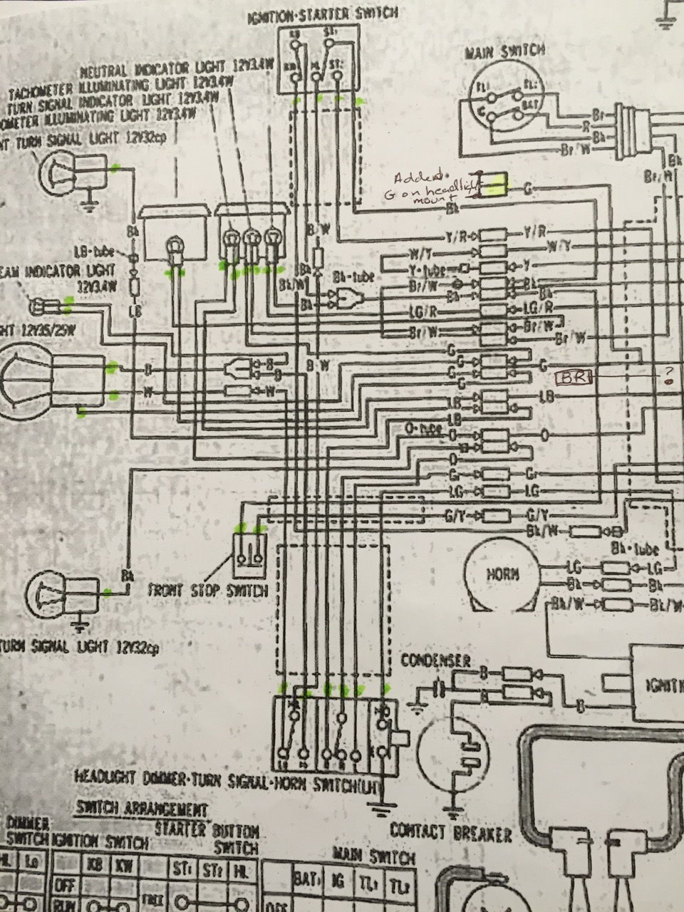 cb200 wiring diagram electrical diagrams forum u2022 rh jimmellon co uk honda cbx wiring diagram cbx 100 wiring diagram