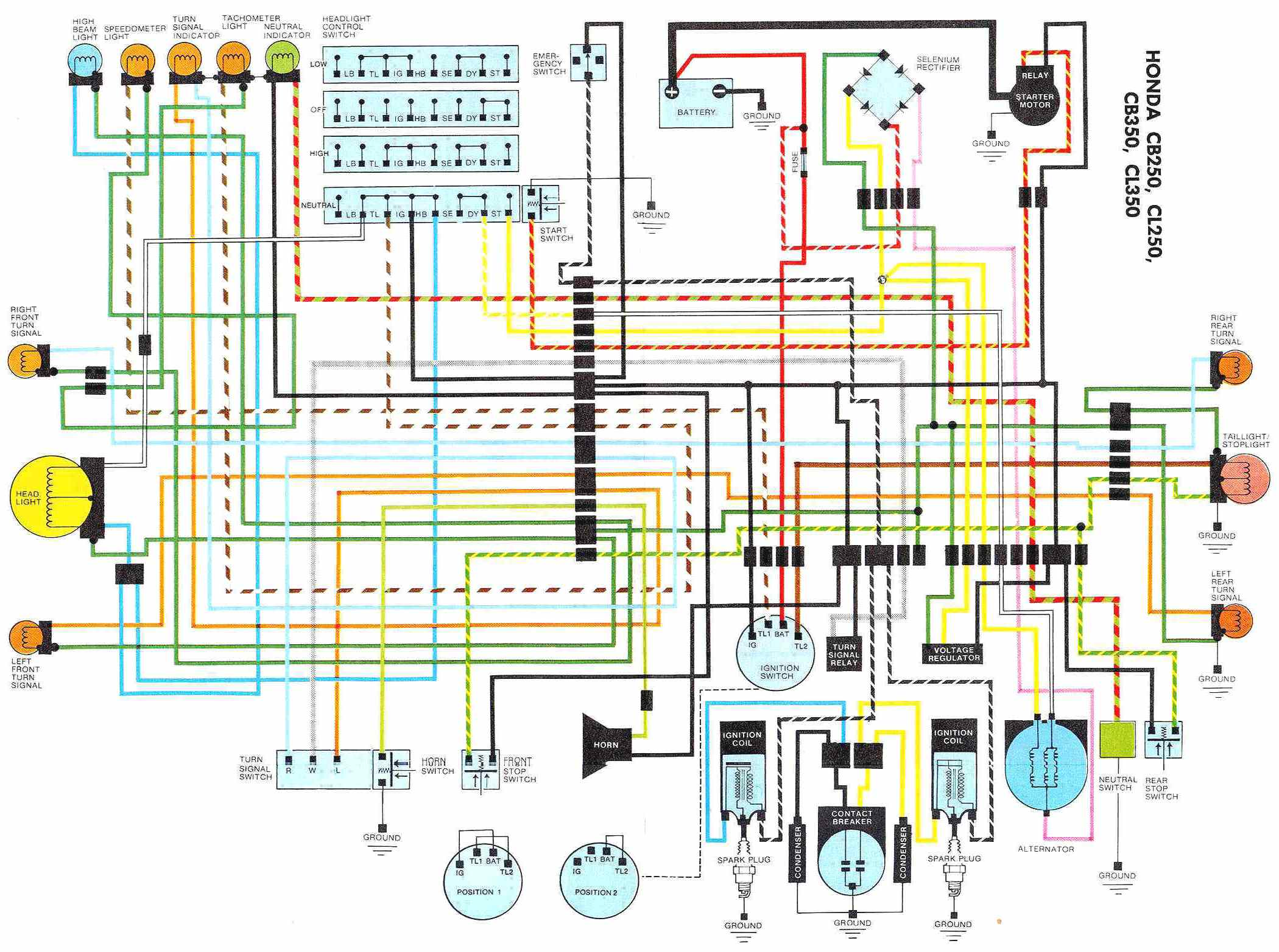 [SCHEMATICS_49CH]  Help needed with wiring repair - 1973 CL350 | Honda Twins | Honda Cb 125 T Wiring Diagram |  | Honda Twins