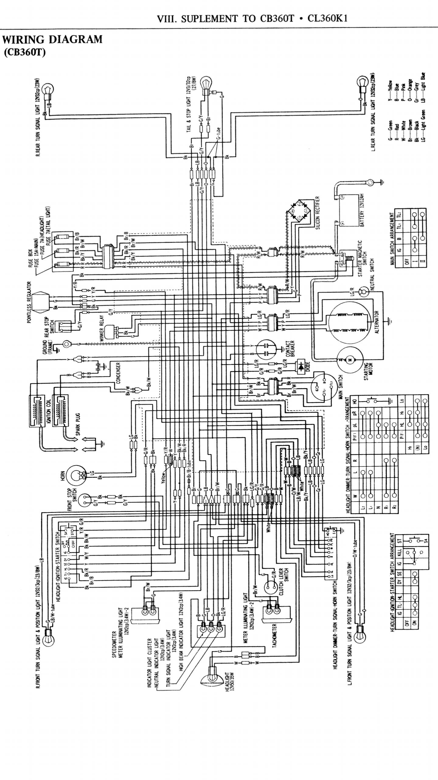 honda mt250 wiring diagram honda wiring diagrams