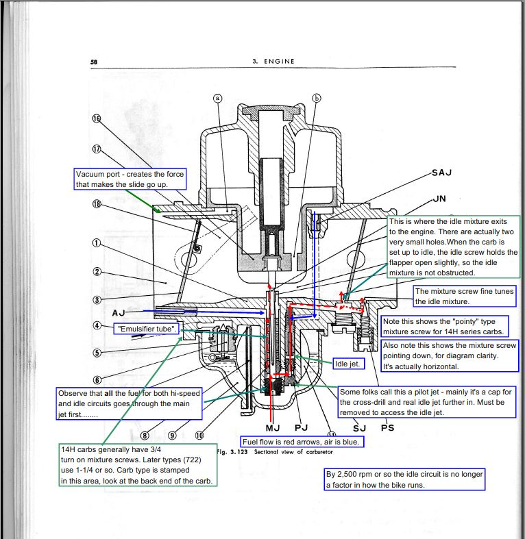 cb450 high idle-cb450-carb-diagram.jpg