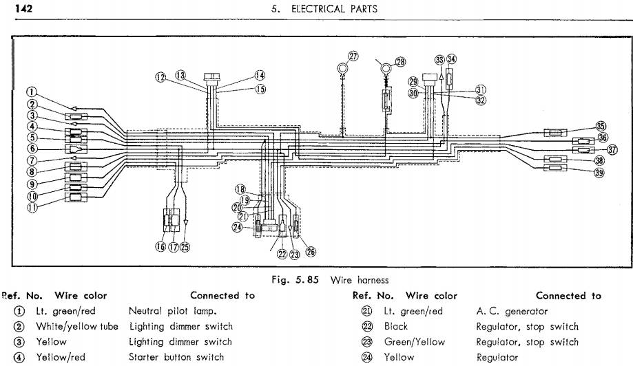 20942d1359632627 cb450 color wiring diagram now corrected cb450_wiring_diagram_factory service manual cb450 color wiring diagram (now corrected) page 2 cb450 wiring diagram at soozxer.org