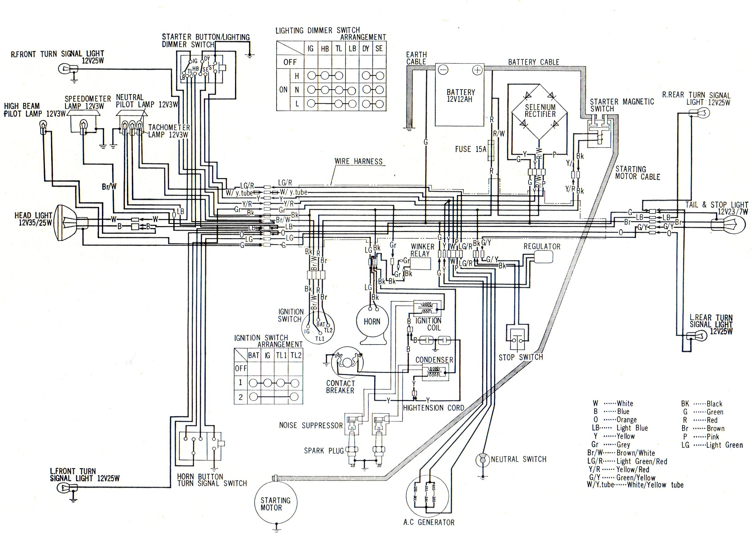 1965 Honda S90 Wiring Diagram Wire Data Schema Cl77 Turn Signals Rh Banyan Palace Com 1966 1970