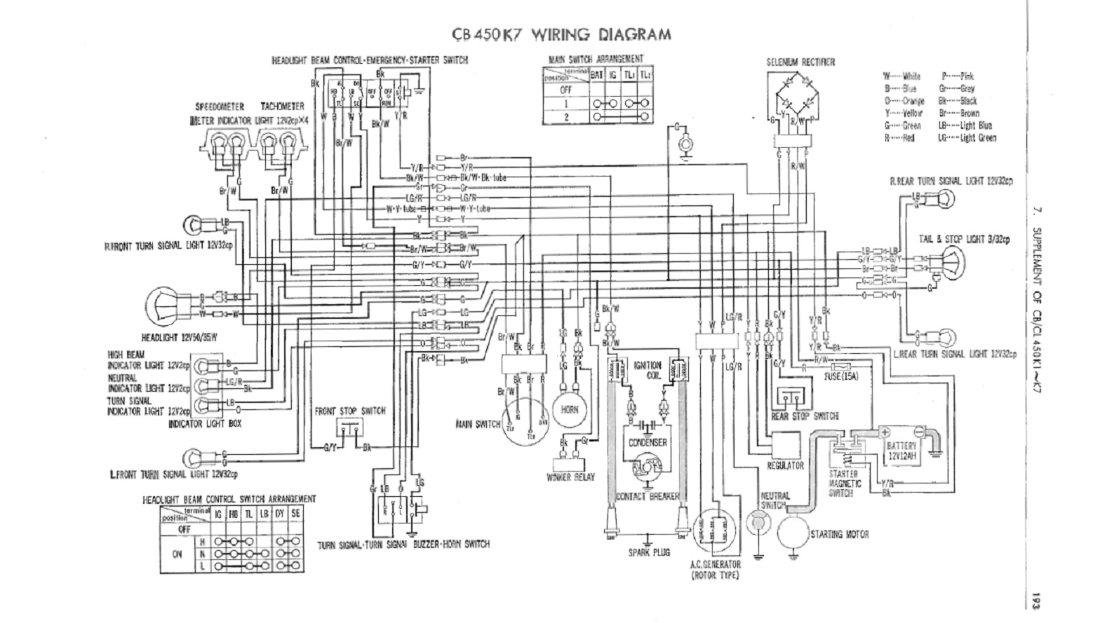 1986 Honda Cb450sc Wiring Diagram Trusted Diagrams Xl500r U2022 Image Information Cmx250c