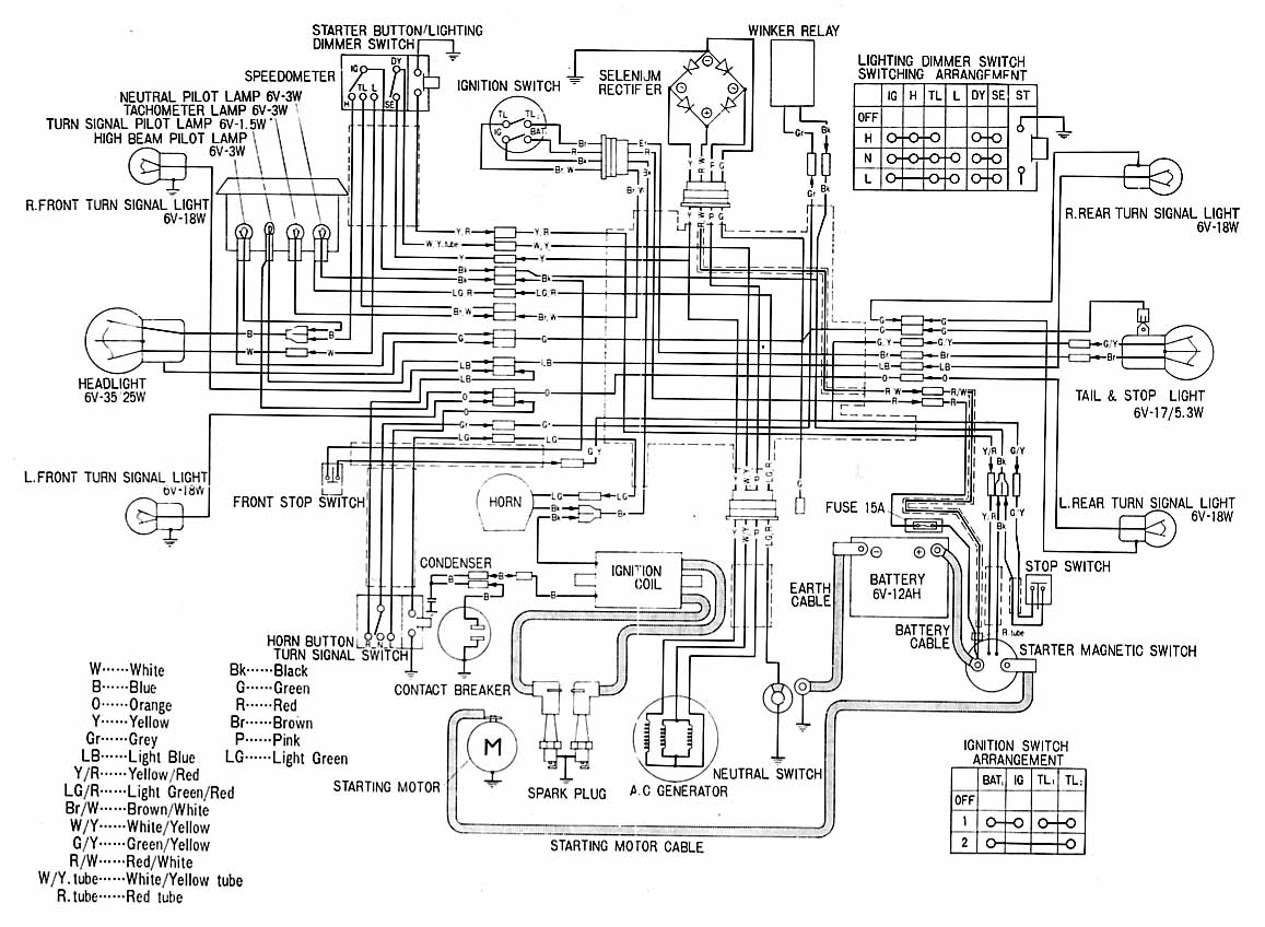 wiring diagram of honda livo honda cd175 wiring diagram wiring diagram of honda tmx 155 contact point #3