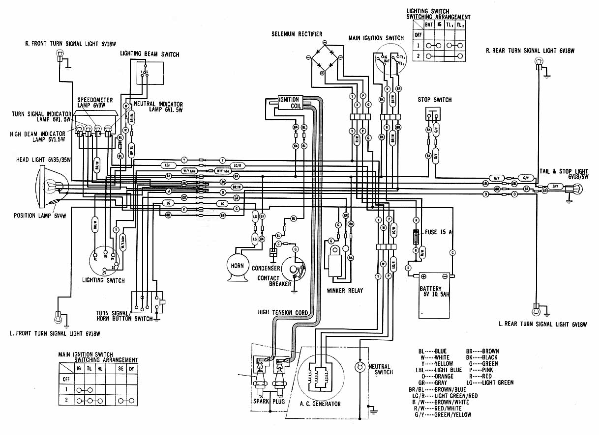 honda cd 175 wiring diagram wiring diagram Honda S65 Wiring Diagram