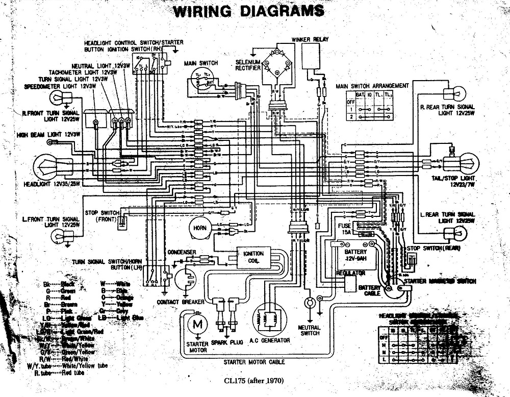 1972 cl175 wiring diagram  regulator