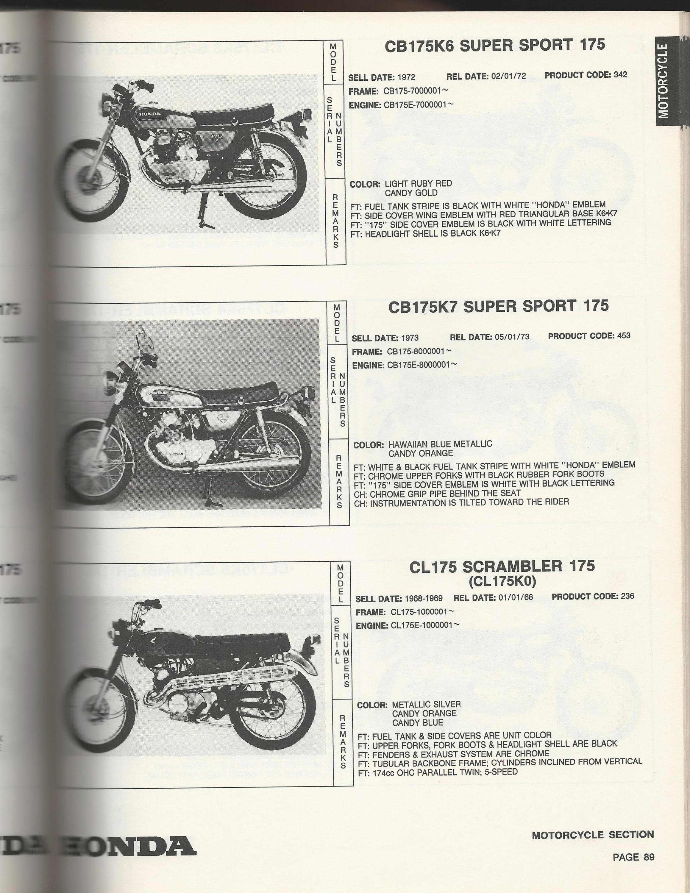 1967 CL175 Sloper question for the production series of this bike.-cl175k0.jpg
