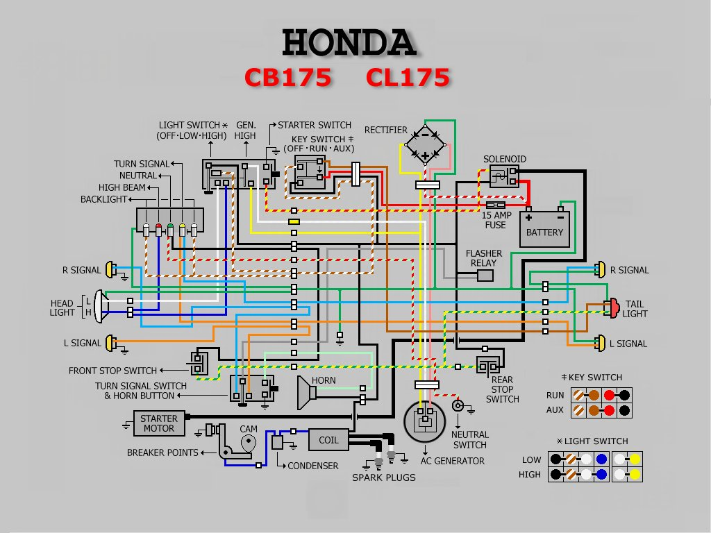 Honda A Wiring Diagram Circuits Symbols Diagrams Cdi Cd175 Rh Hondatwins Net Alternator