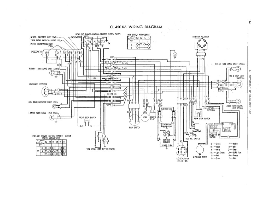 honda cb 1 wiring diagram honda cb 450 wiring diagram cb500t starter circuit issues #10