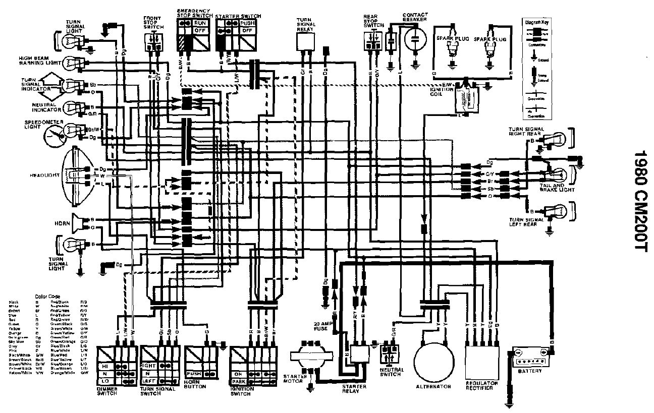 1981 Honda Cm200t Wiring Diagram Best Secret Chaly Cm400e Brat Style 1980