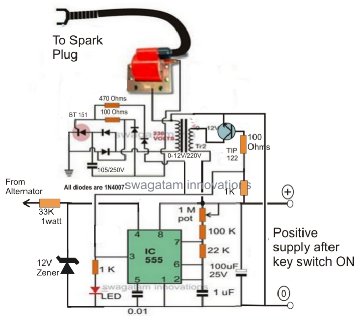 diy cdi 300 ex cdi ignition wiring diagram
