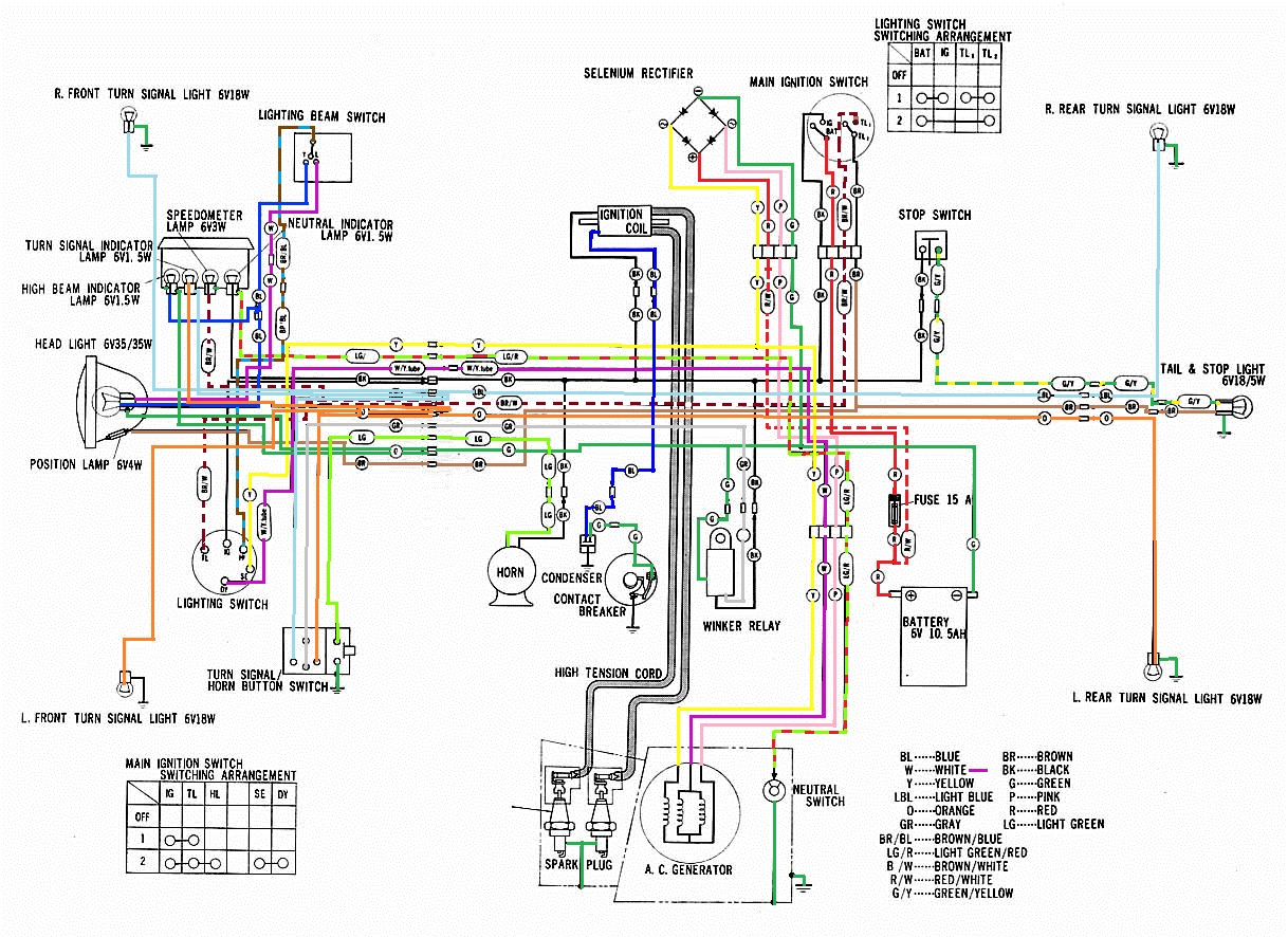 honda cd175 wiring diagram rh hondatwins net