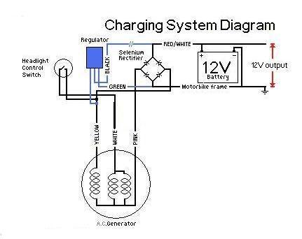 Help identifying alternator wires