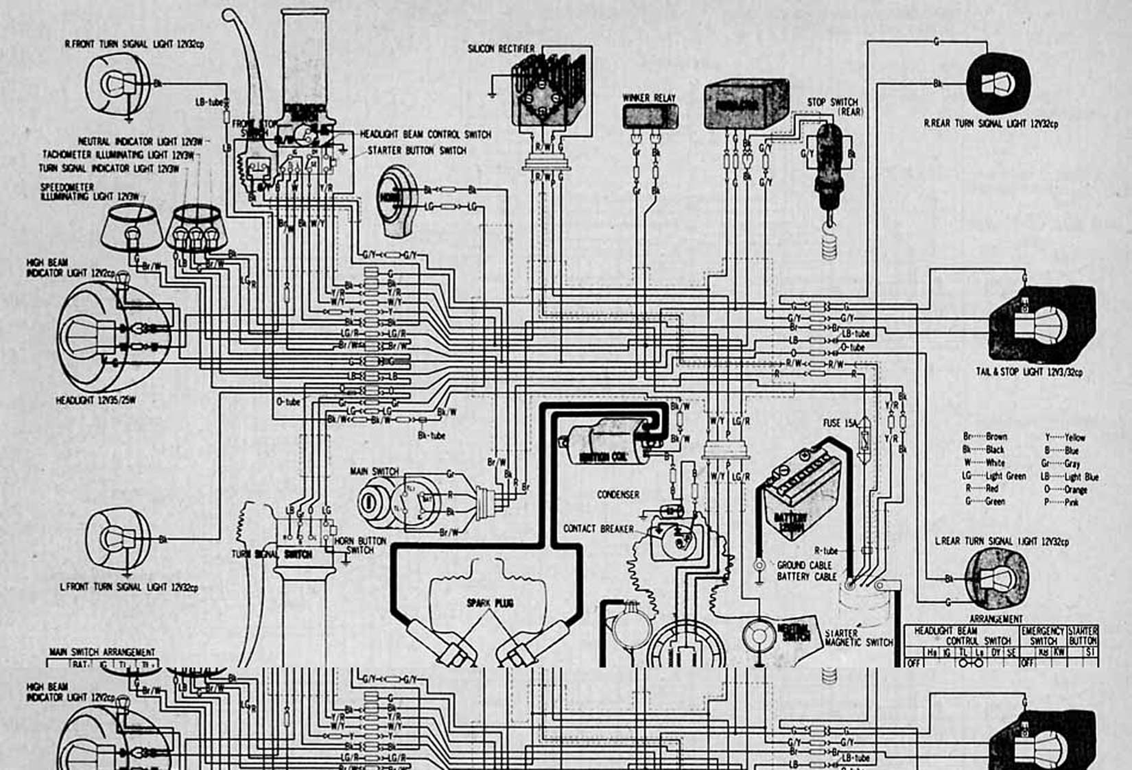 first bike cb200 page 3 rh hondatwins net cbx 200 wiring diagram