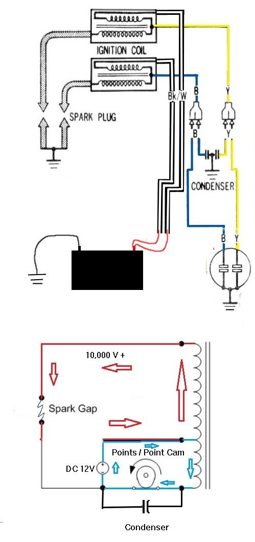 Testing Coils  Condenser