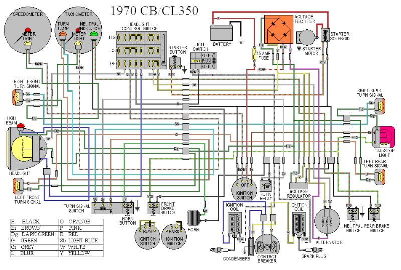 cb350 wiring diagram 1973 honda cb350 wiring harness brown and white wires on a cb350