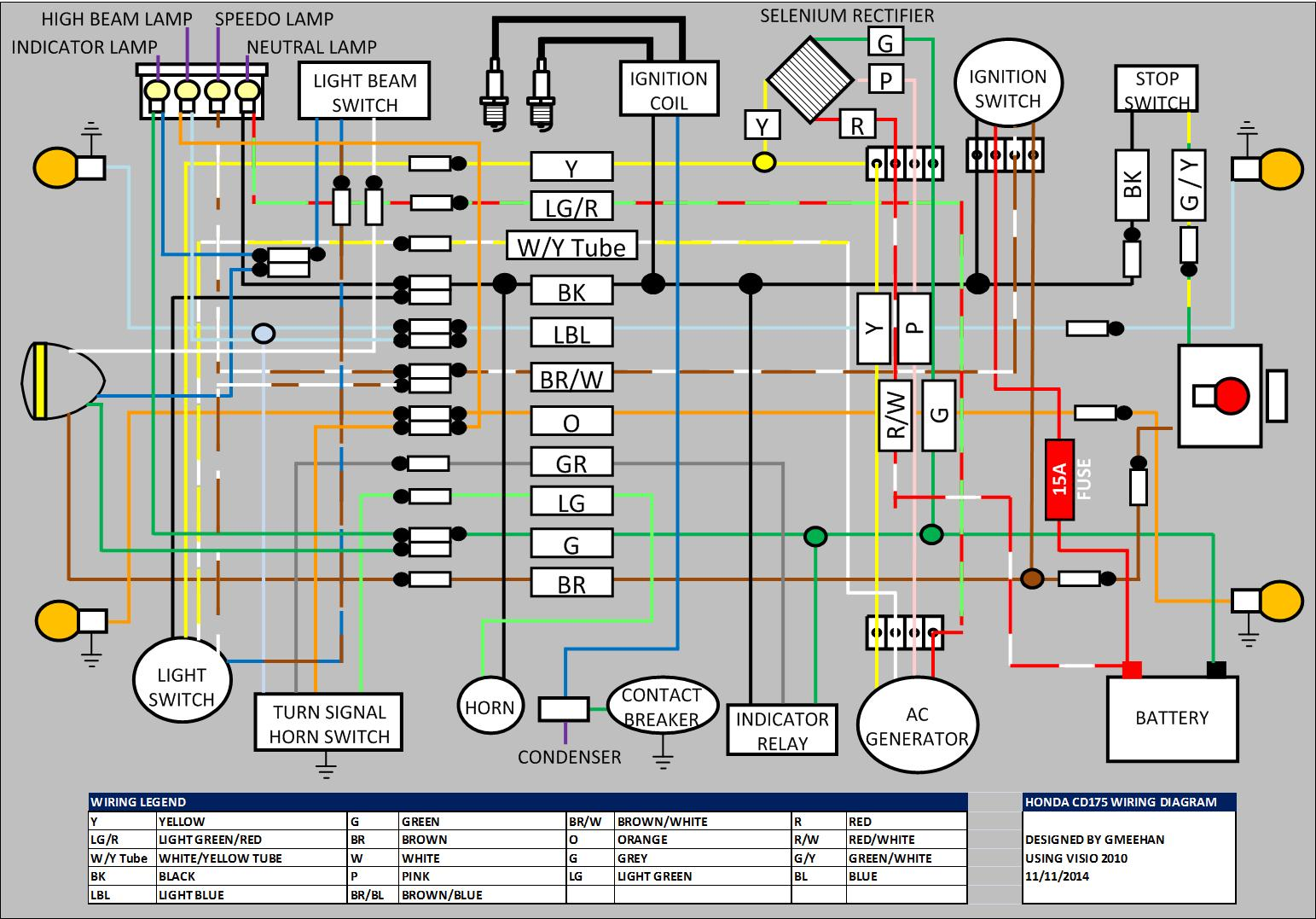 honda cd175 wiring diagram wiring diagram of honda livo #1