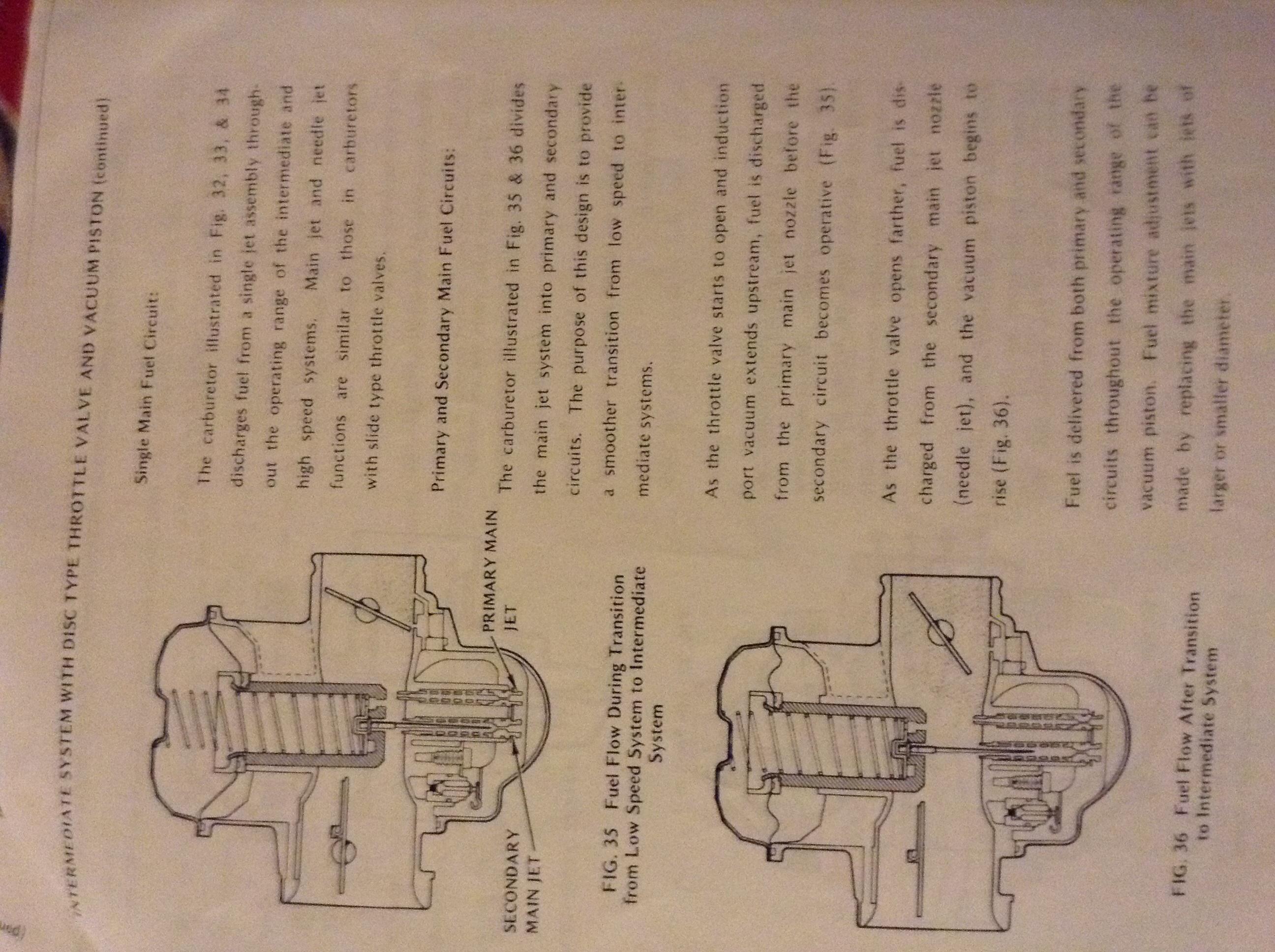 Cv Carb Circuits Keihin Carburetor Diagram In Addition Honda On Image