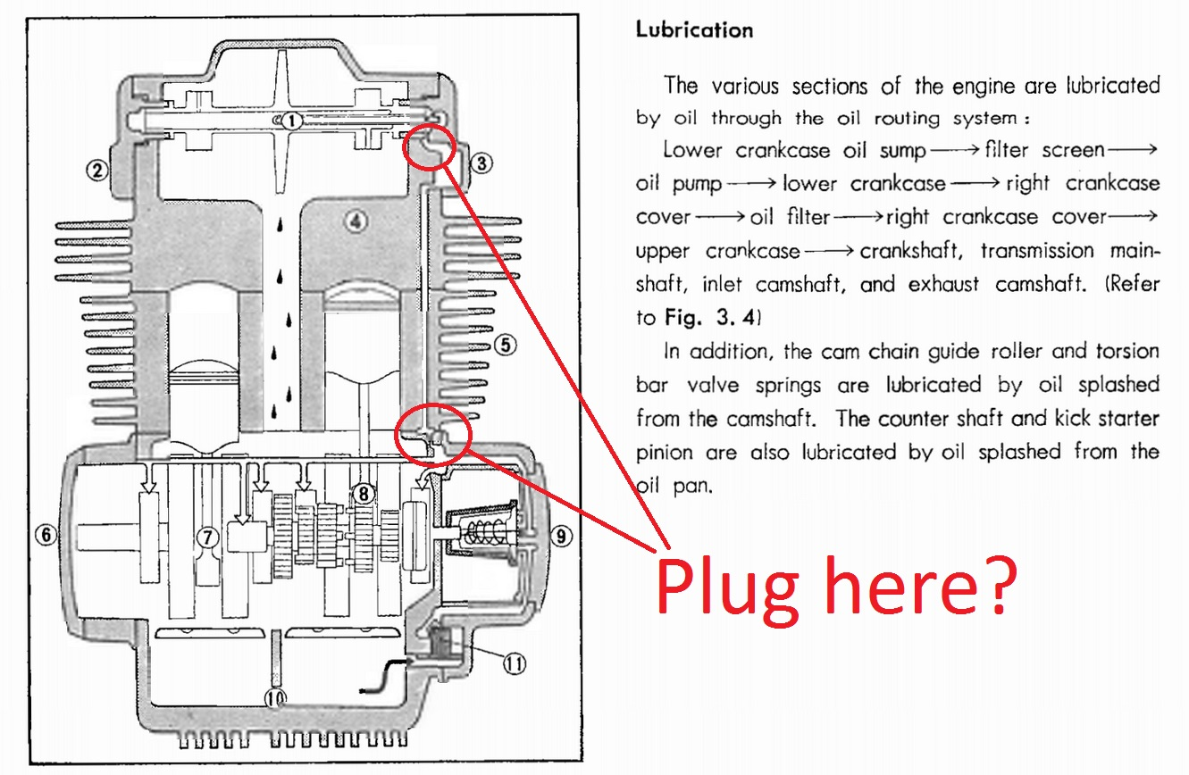 Anyone Install a Cappellini Oil Pump and External Line?  HELP!-image.jpg