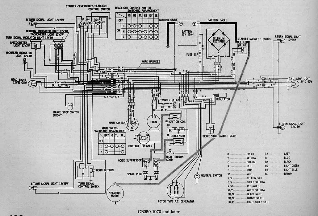 suzuki gsxr 750 wiring diagram wiring diagram and hernes 2006 gsxr 600 electrical diagram a wiring