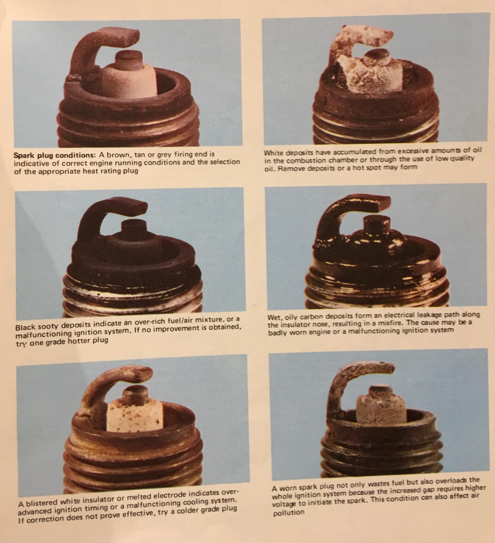 Question about spark plugs color question about spark plugs color img2357g geenschuldenfo Image collections