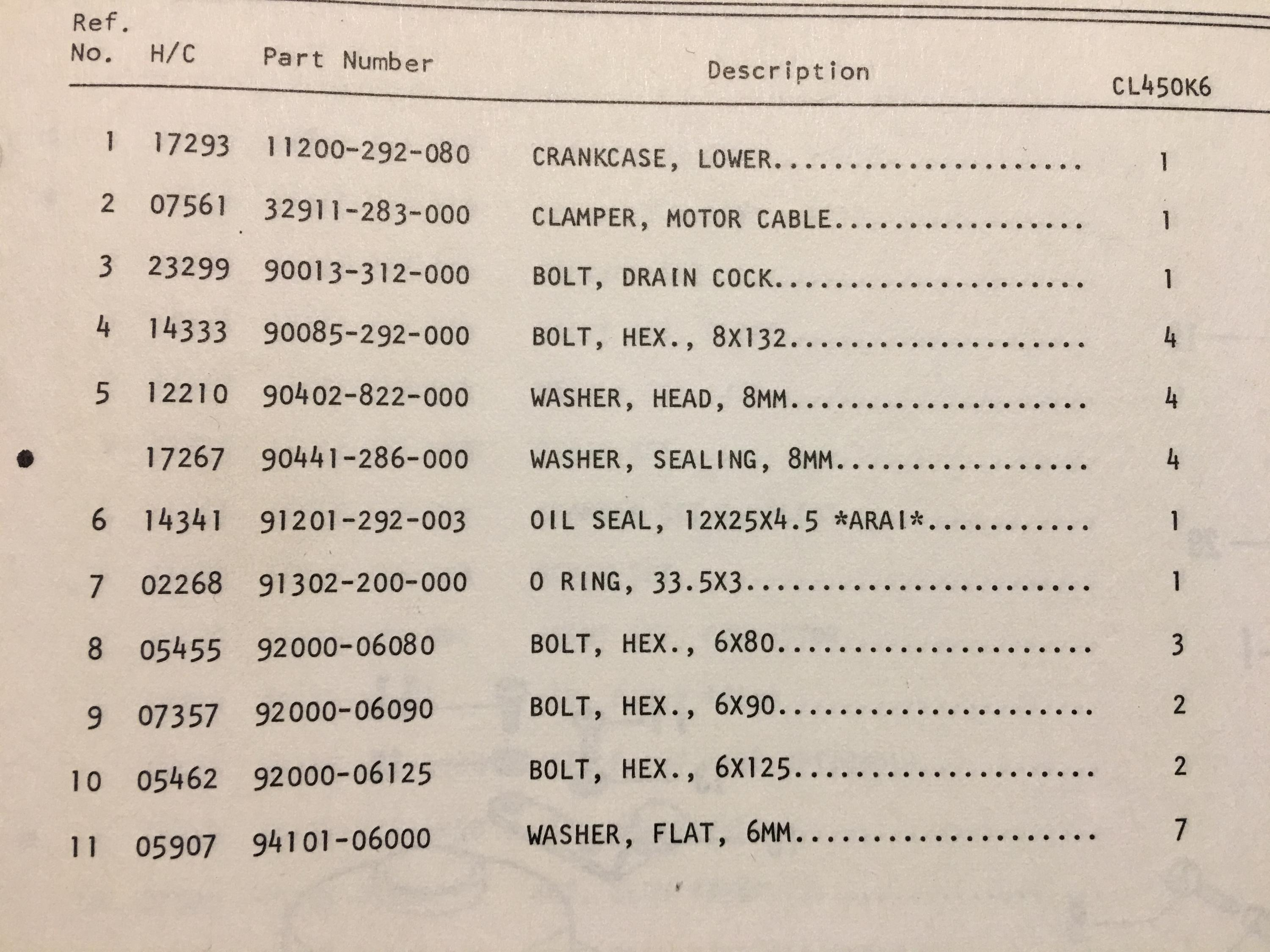 Bolt sizes for engine crankcase (for joining upper / lower cases)