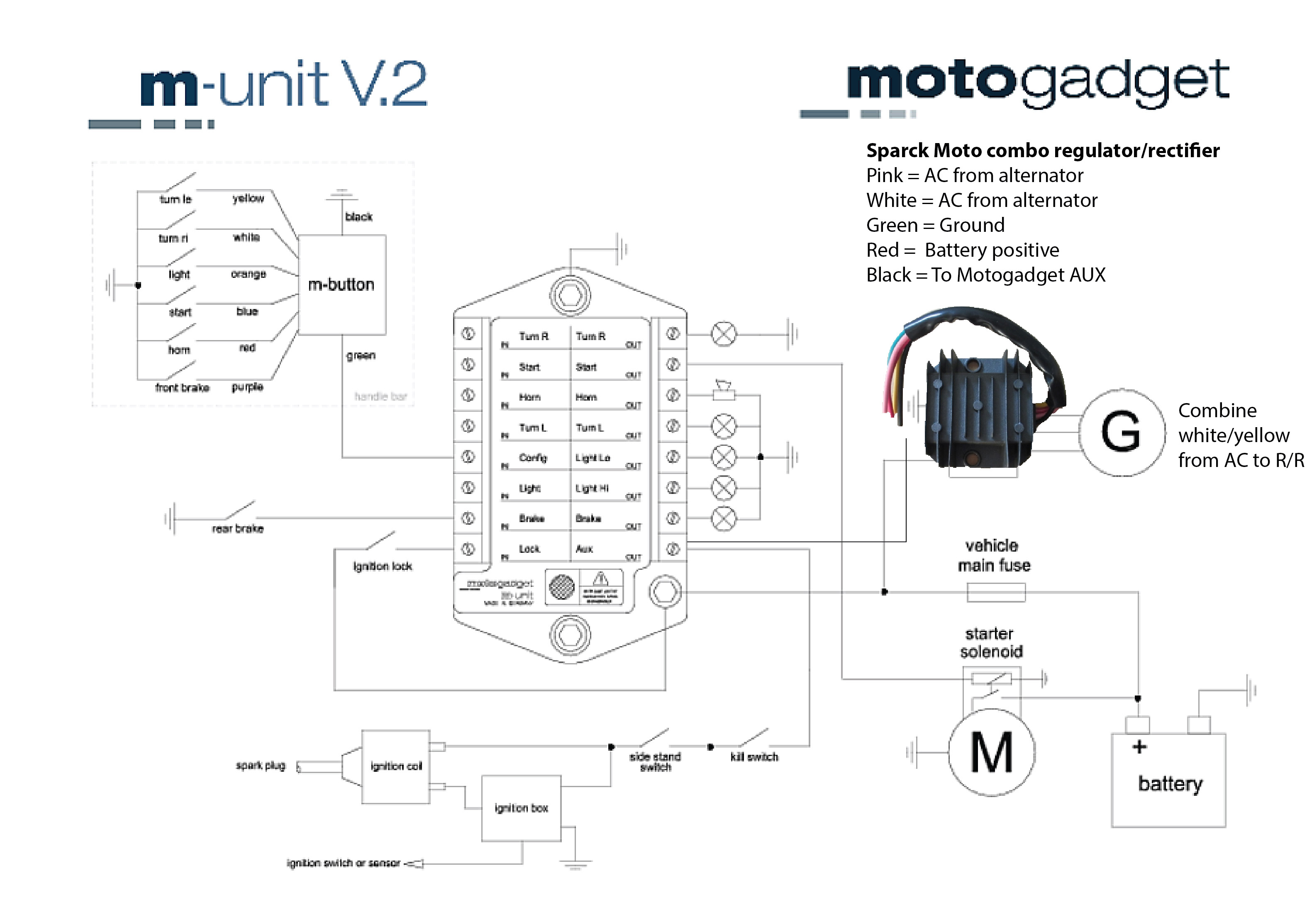 motogadget m r diagram