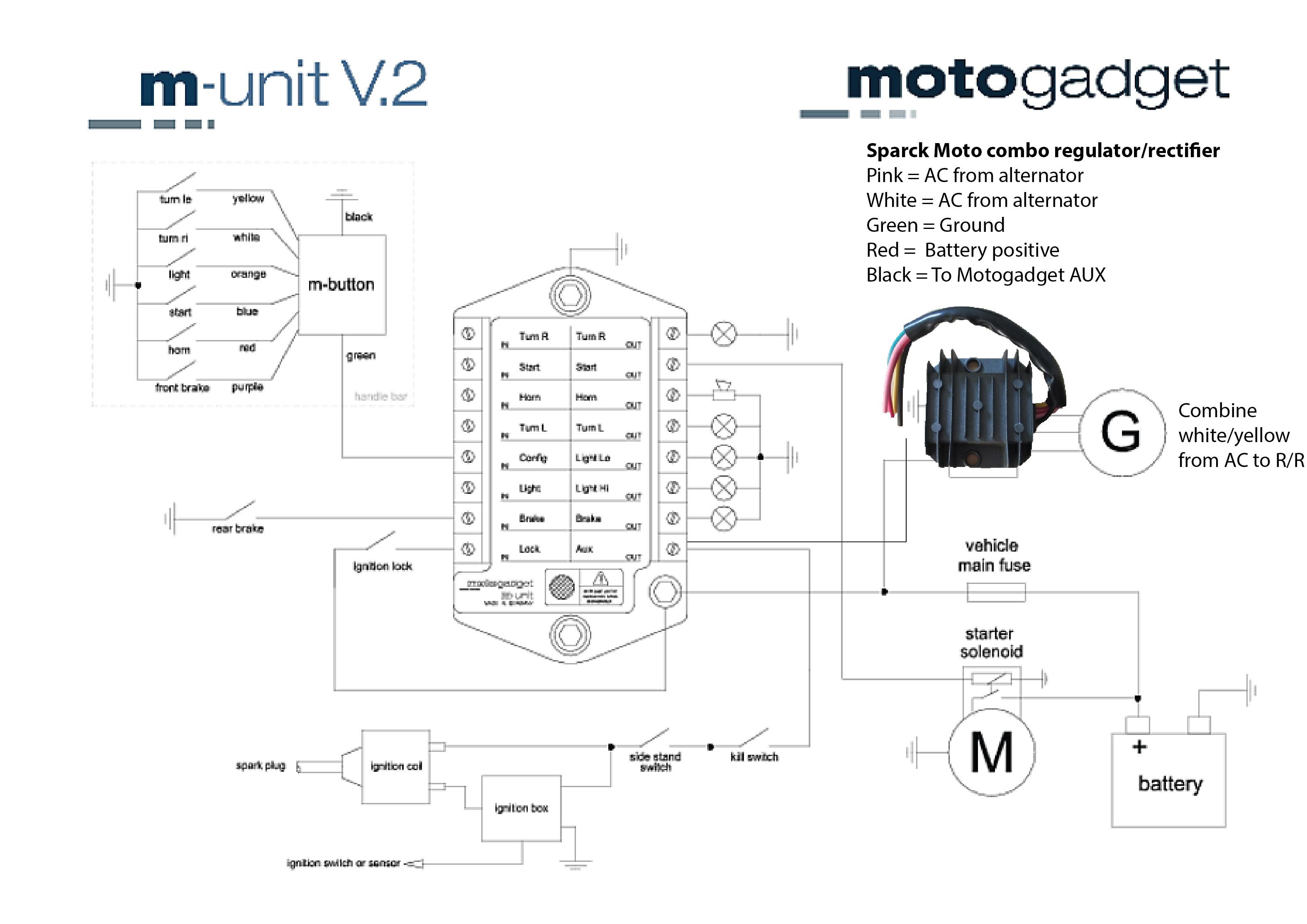 Motogadget M R Diagram