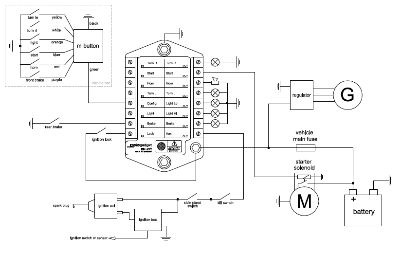 Custom Wiring Diagram For M-unit Install