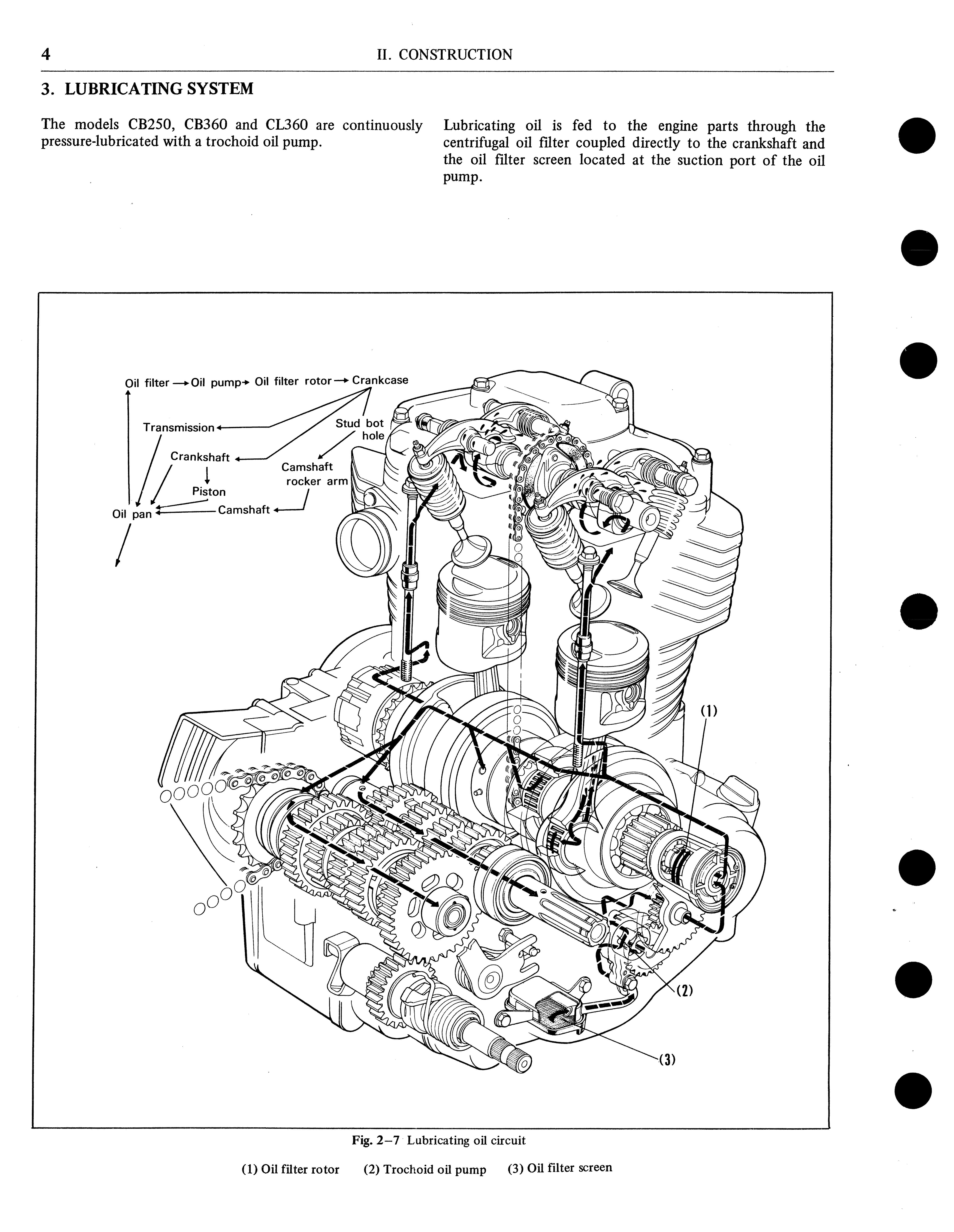 CB360T OIL STARVATION 2 BROKEN OIL PUMPS - NEED NEW HEAD+ Oil Pump+  tensioner | Honda TwinsHonda Twins