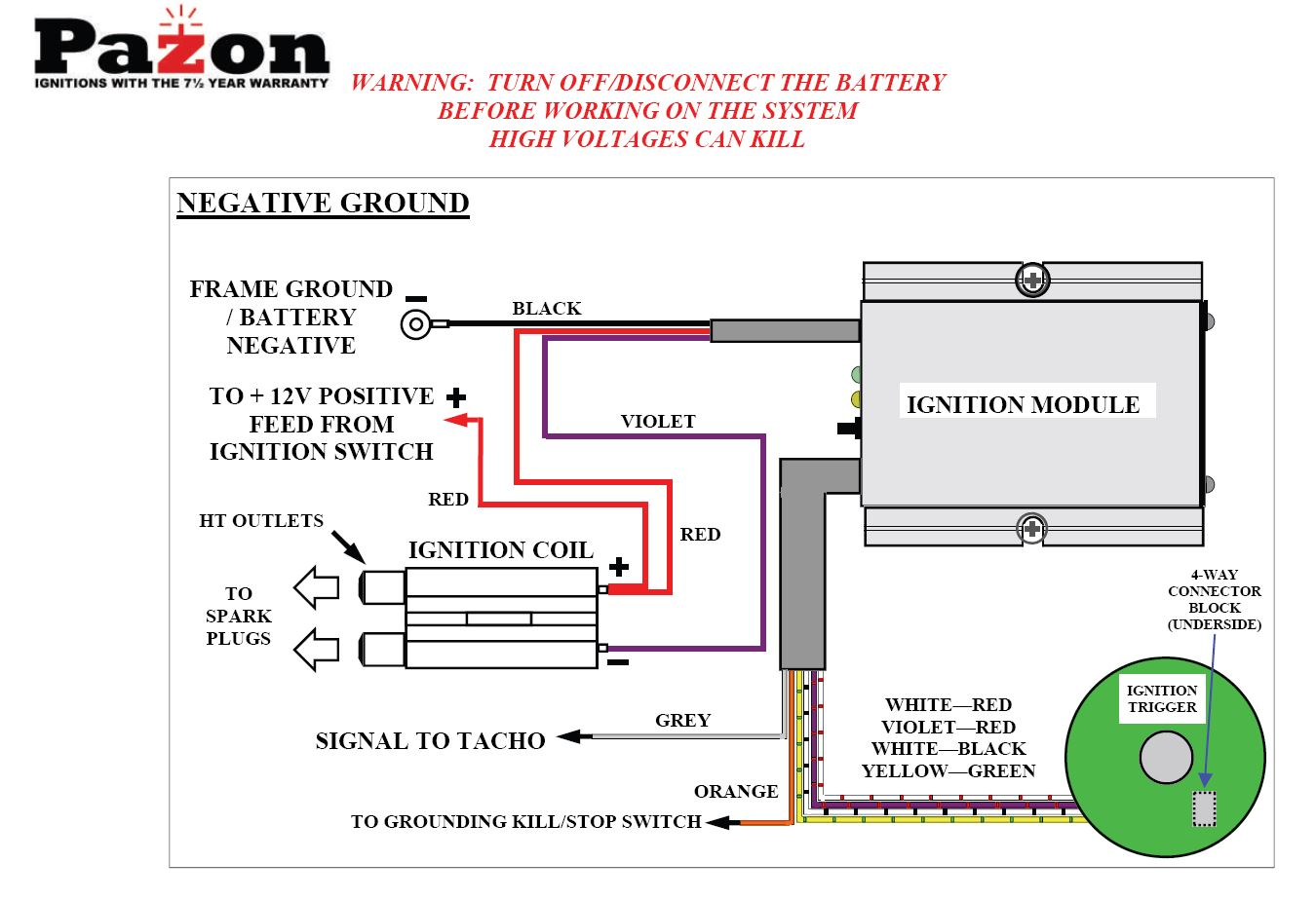 27554d1376266058 another e ignition option pazon wiring diagram another e ignition option pazon triumph ignition wiring diagram at eliteediting.co