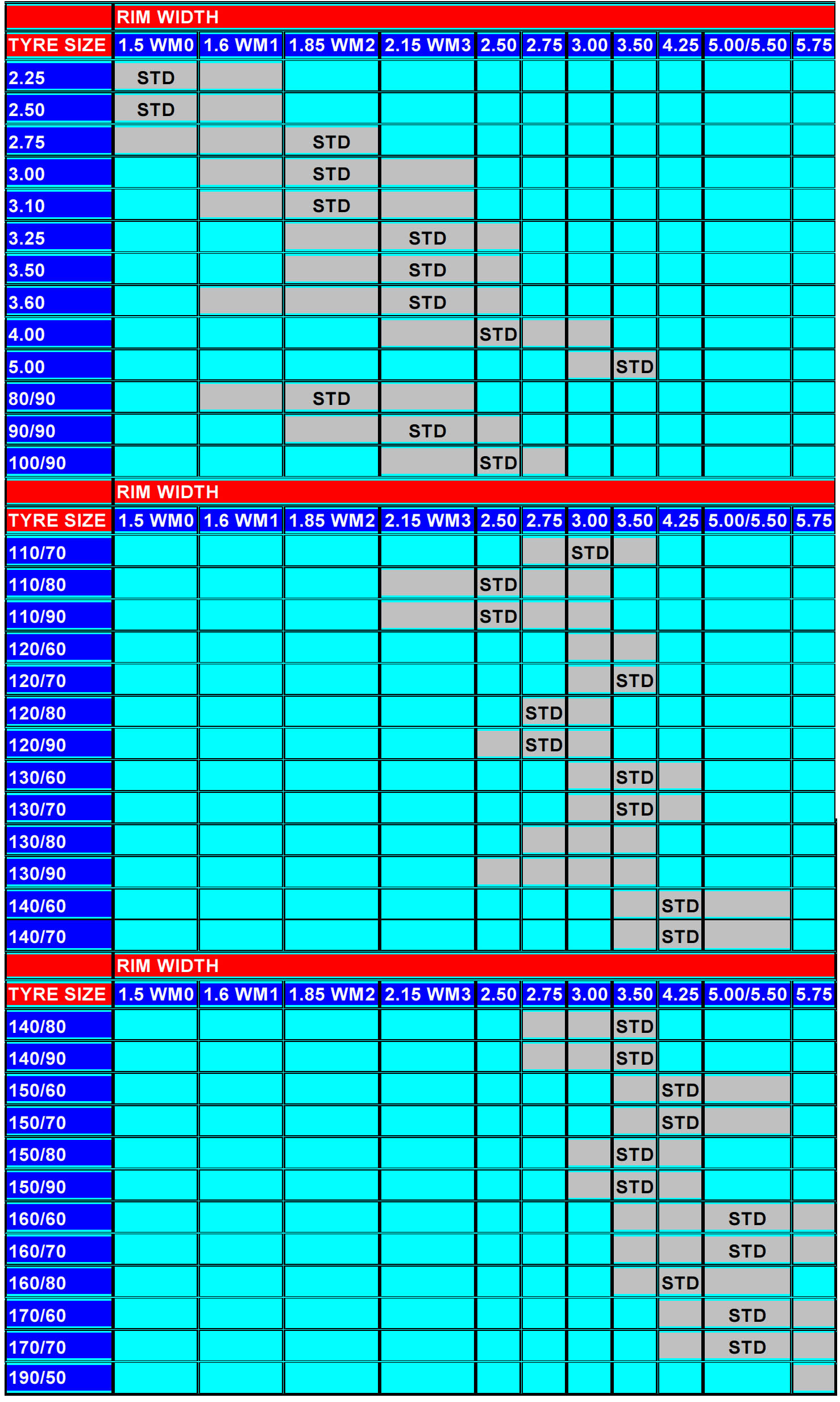 2126d1391451096 Wheel Rim Tire Sizing Important Considerations Recommend Tire Size 1 Jpg 1478 2465 Tyre Size Tire Chart