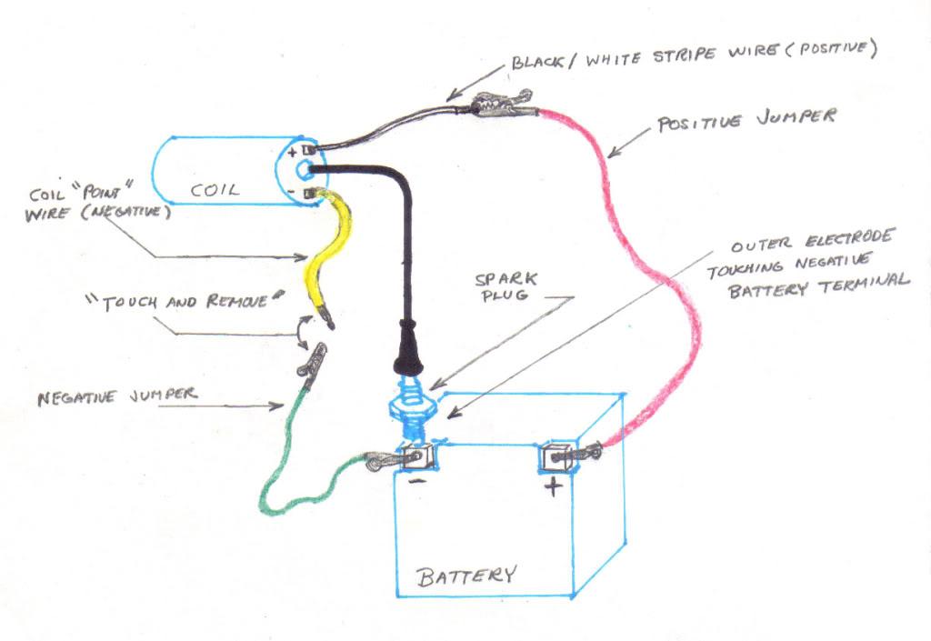 motorcycle coil wiring diagram online wiring diagram Motorcycle CDI Wiring Diagrams honda motorcycle coil wiring general wiring diagram data honda motorcycle coil wiring wiring diagram sq coil